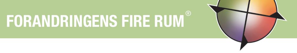Forandringens fire rum header image